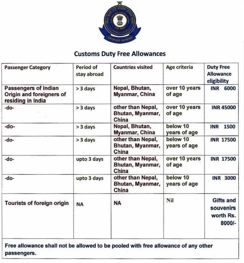 dutyfree allowance